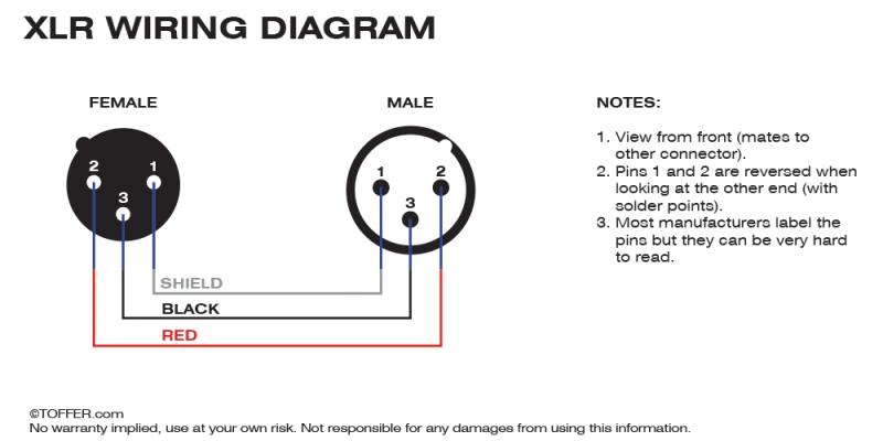 home studio diy how to make custom xlr cables — boom box post