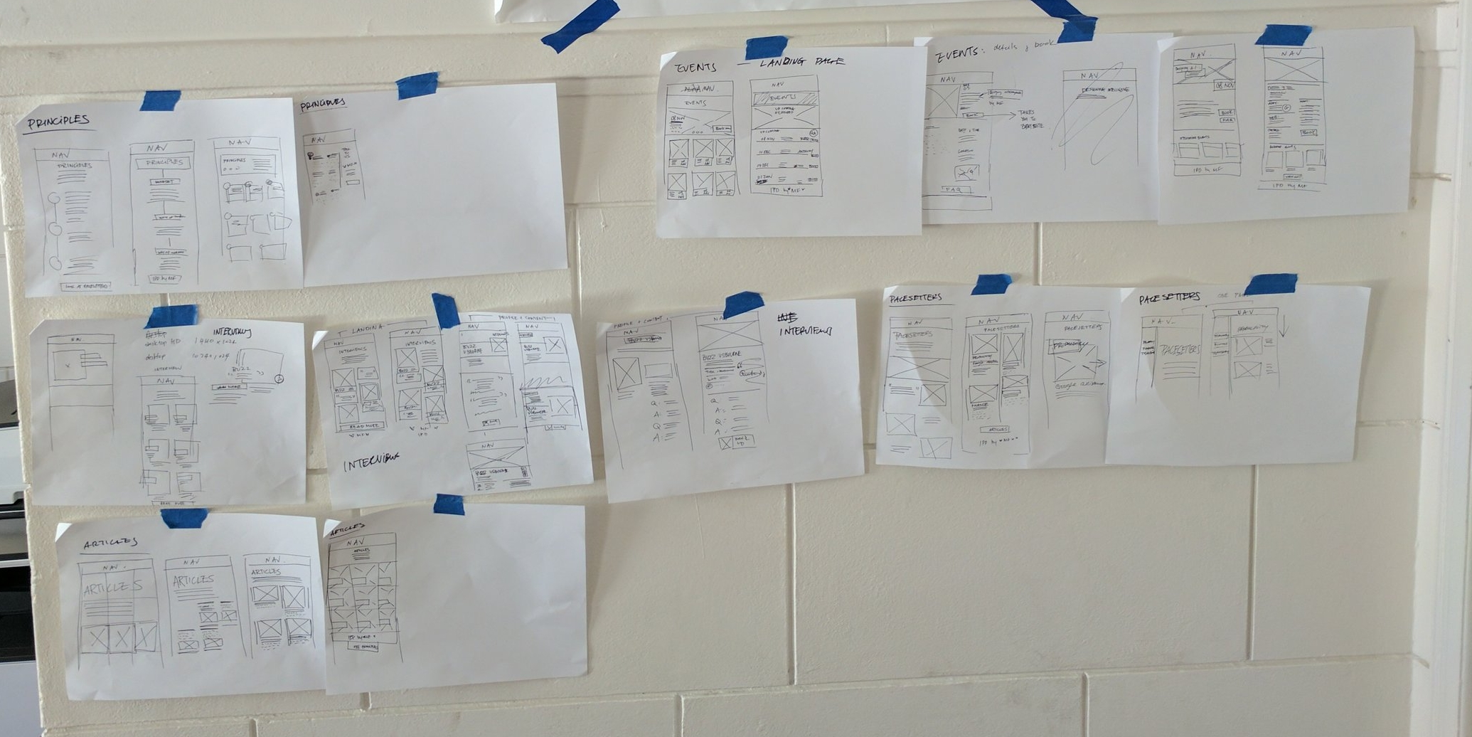 initial wireframes overview