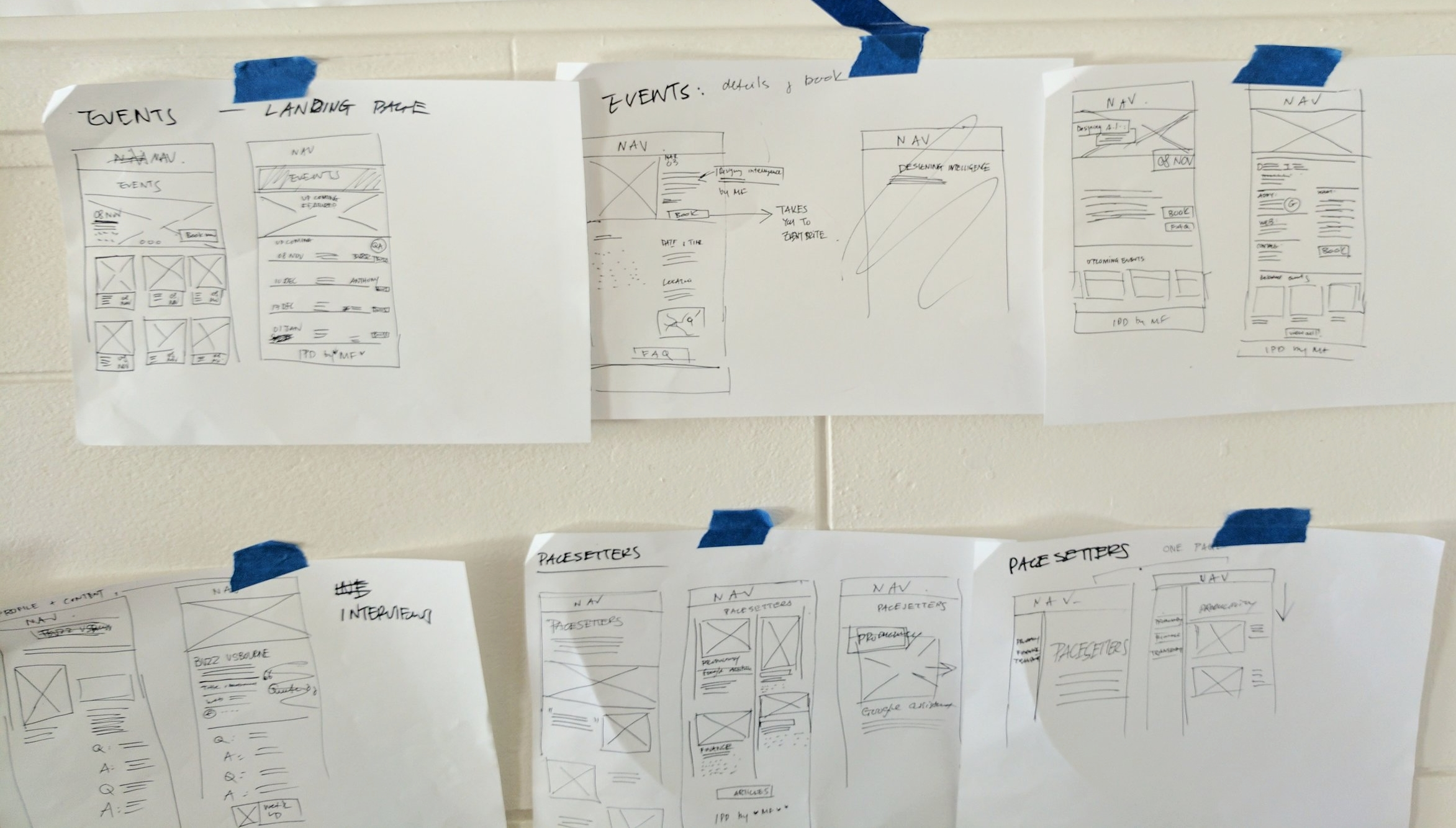 Initial wireframes : pages