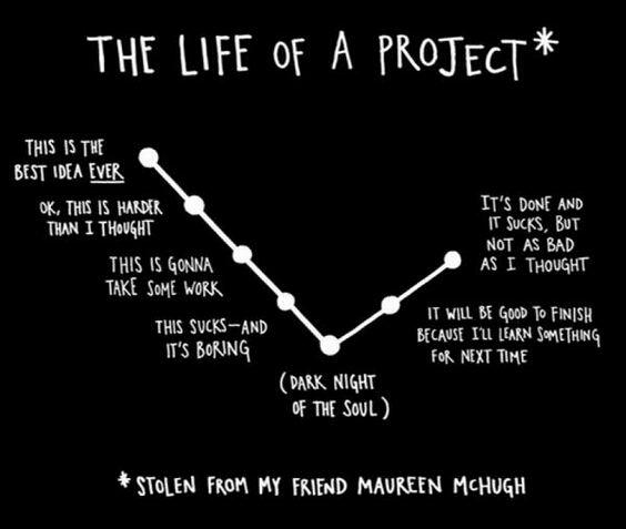 A vida de um projeto, por  Austin Kleon .