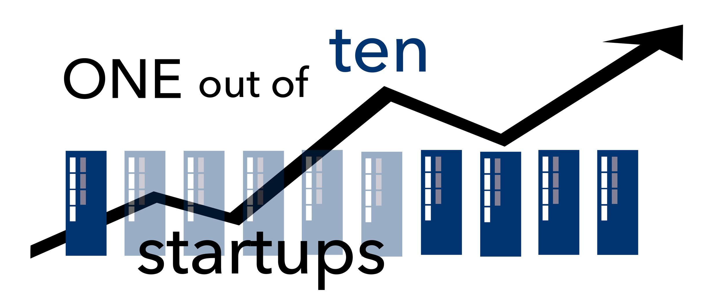 startups4.jpg