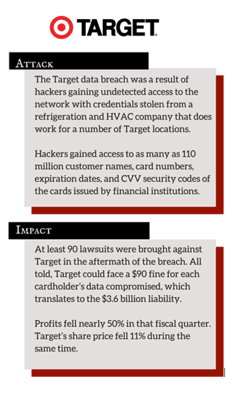 Graphic about Target Corporation from book Cyber Nation.