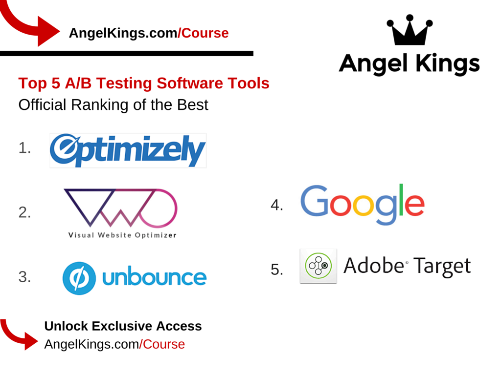 Here are the top 5 websites with A/B tools for startups to use with Optimizely as our #1.