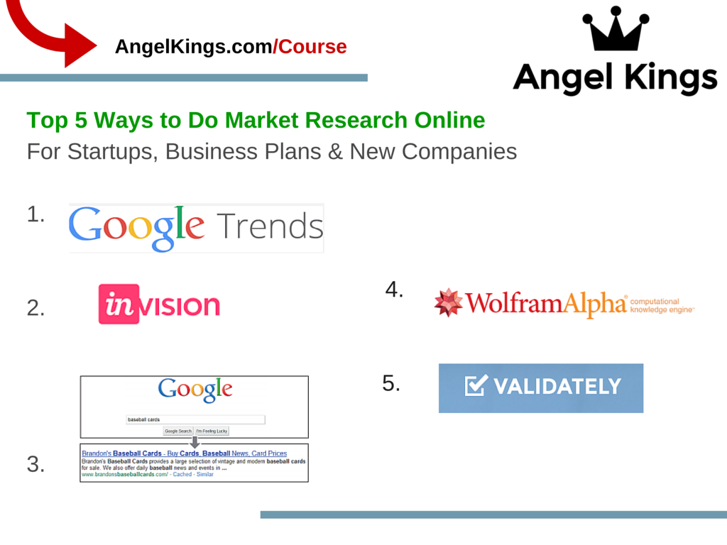 Top-5-Ways-To-Market-Research-Online