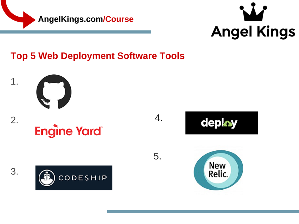 Here are the Top 5 Web Deployment Software Tools For Startups To Use.