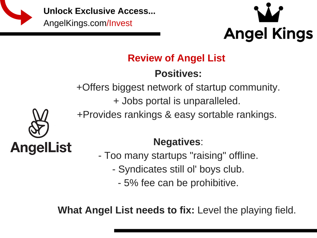 Angel List Review (Angel.co)