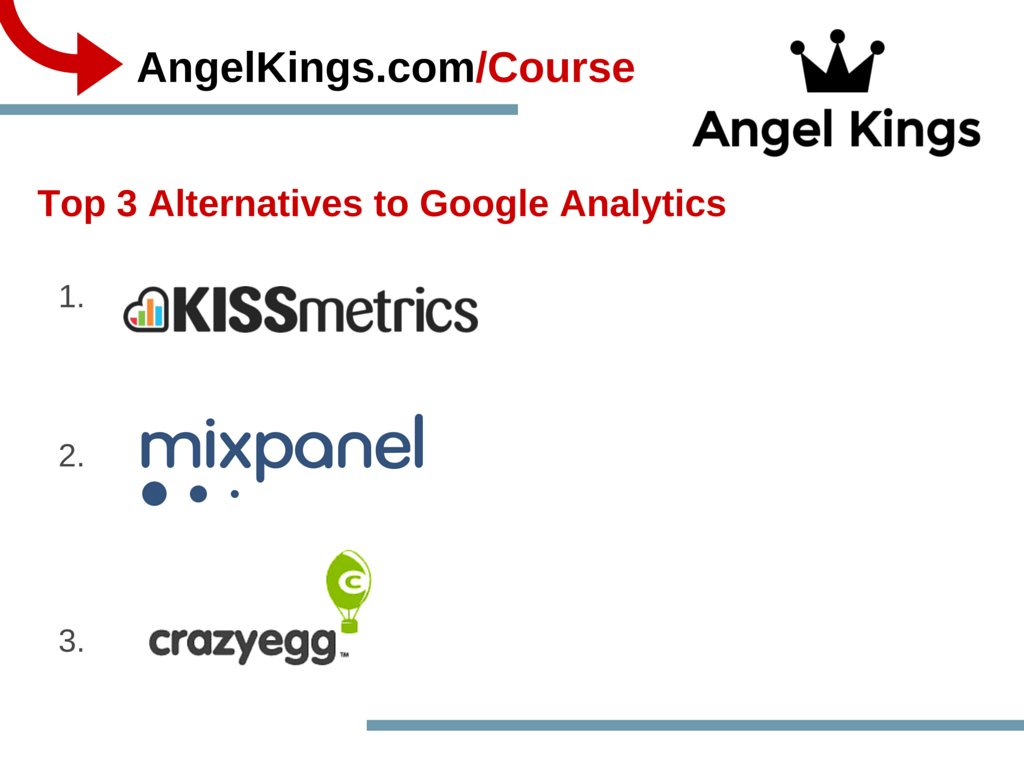 Here are the top 3 alternatives to Google Analytics.