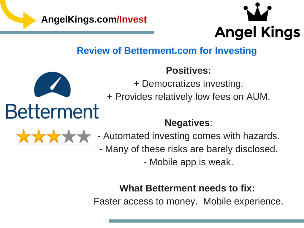 How much does it cost to use betterment?  Who invested in betterment? The costs for Betterment average to .35% for investors. The earliest investors were Citi Ventures and Menlo Ventures.