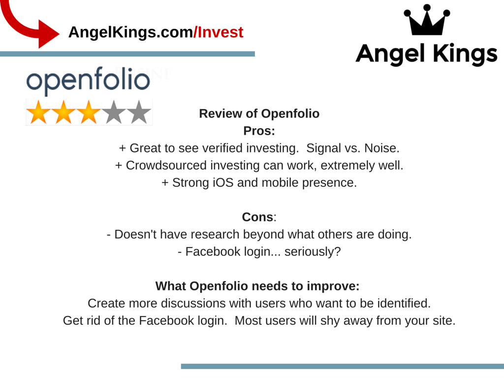 Would we recommend using Openfolio for investing?