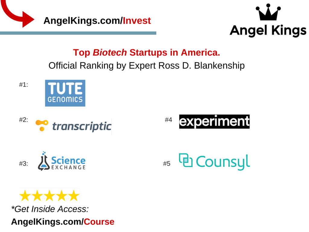 The Official Rankings of the Best Biotech Startups