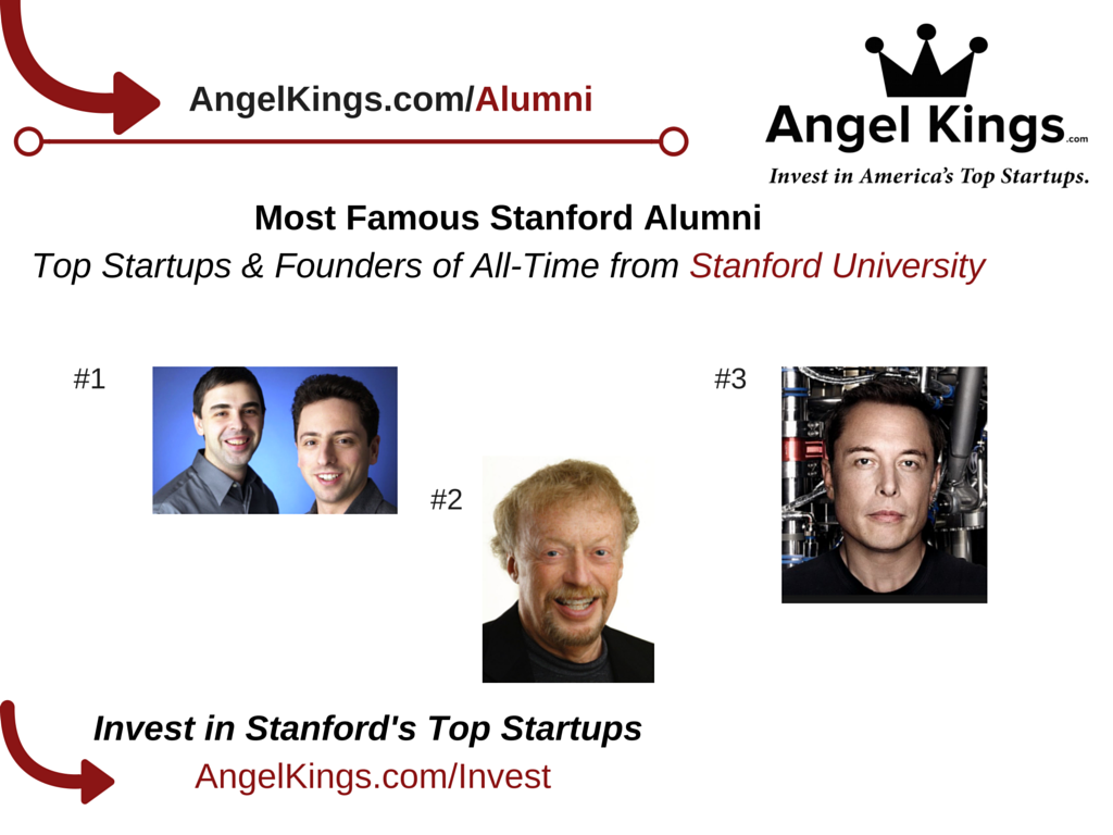 Stanford-Alumni-Fund