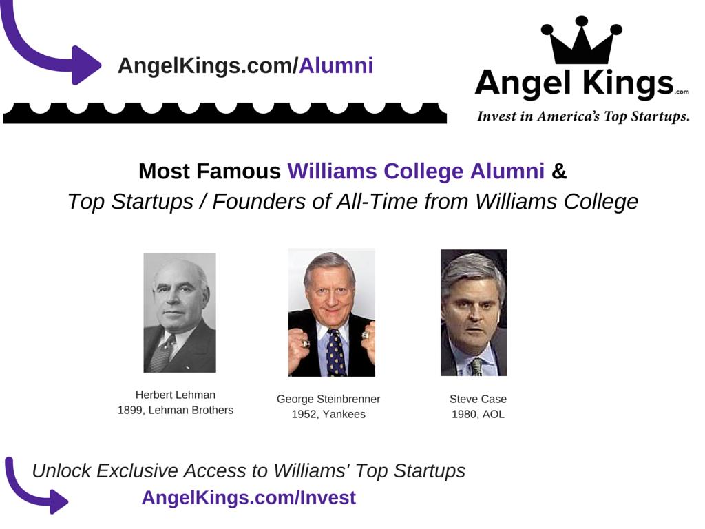Williams-Alumni-Fund