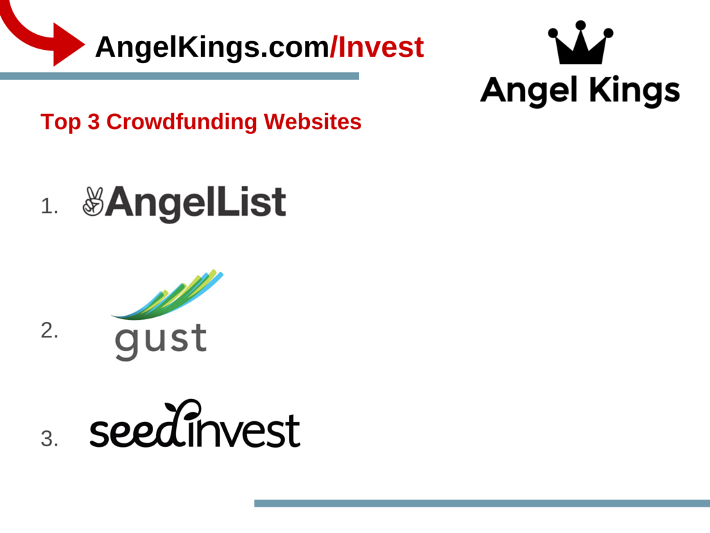 Here are the top 3 websites for equity crowdfunding and online startup fundraising.