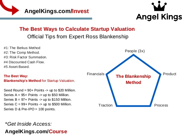 Ross Blankenship's  Method for Calculating a Startup's Valuation