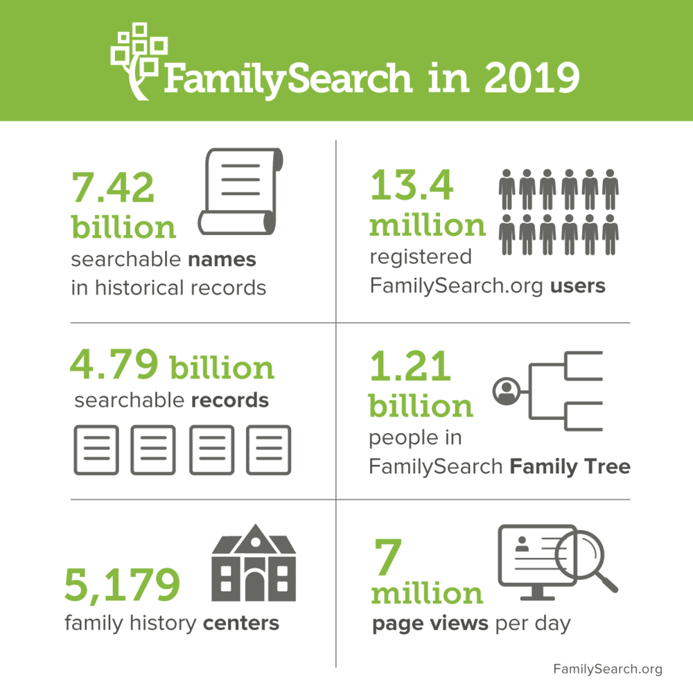 familysearch2019overview-499463.png