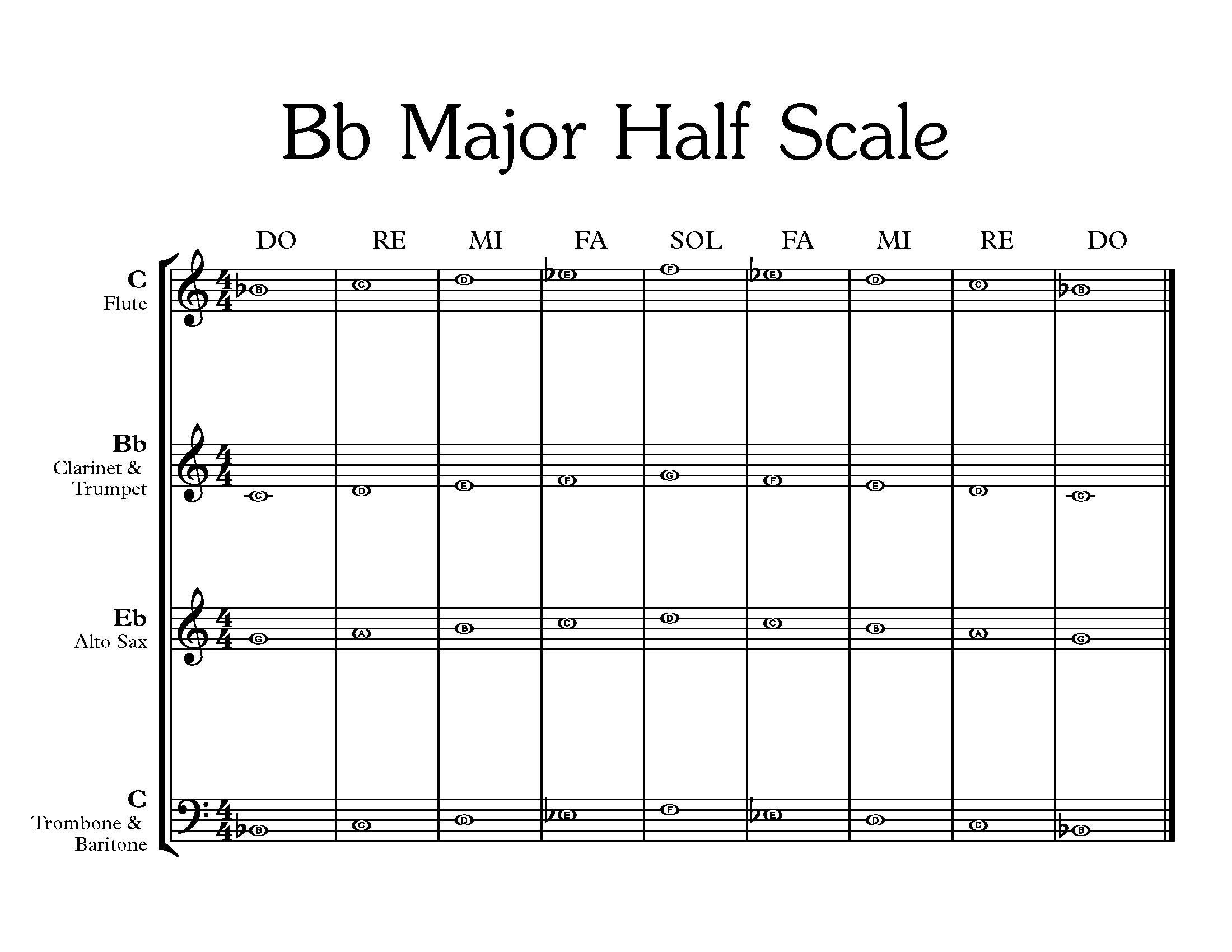 "CUSTOM WARMUP | concert Bb ""half scale"""