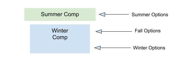 program chart 2.jpg