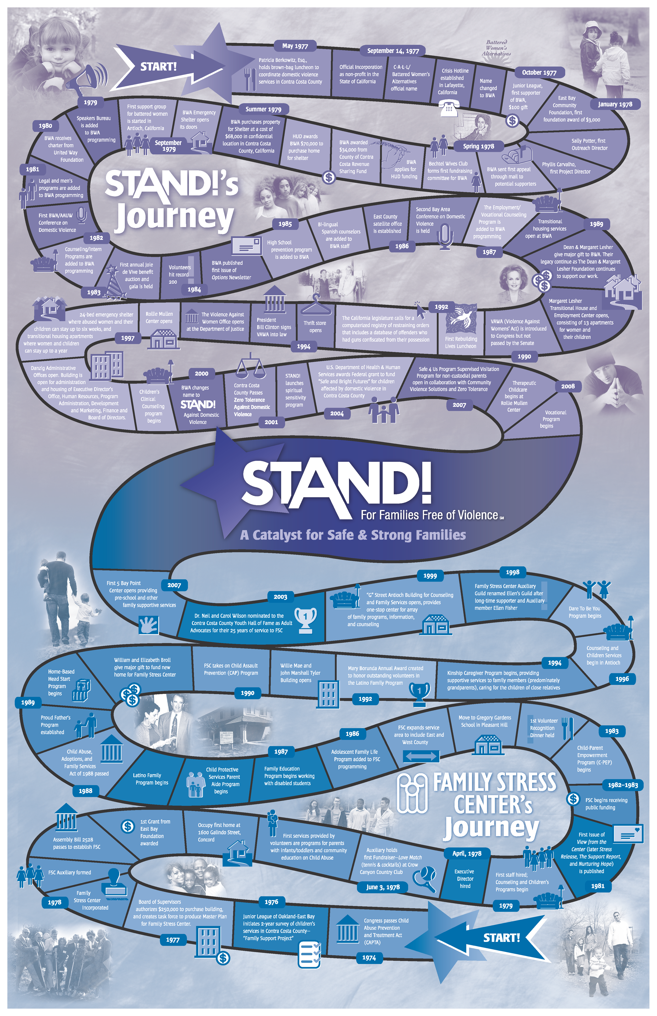 See the journey of  STAND! and the Family Stress Center.
