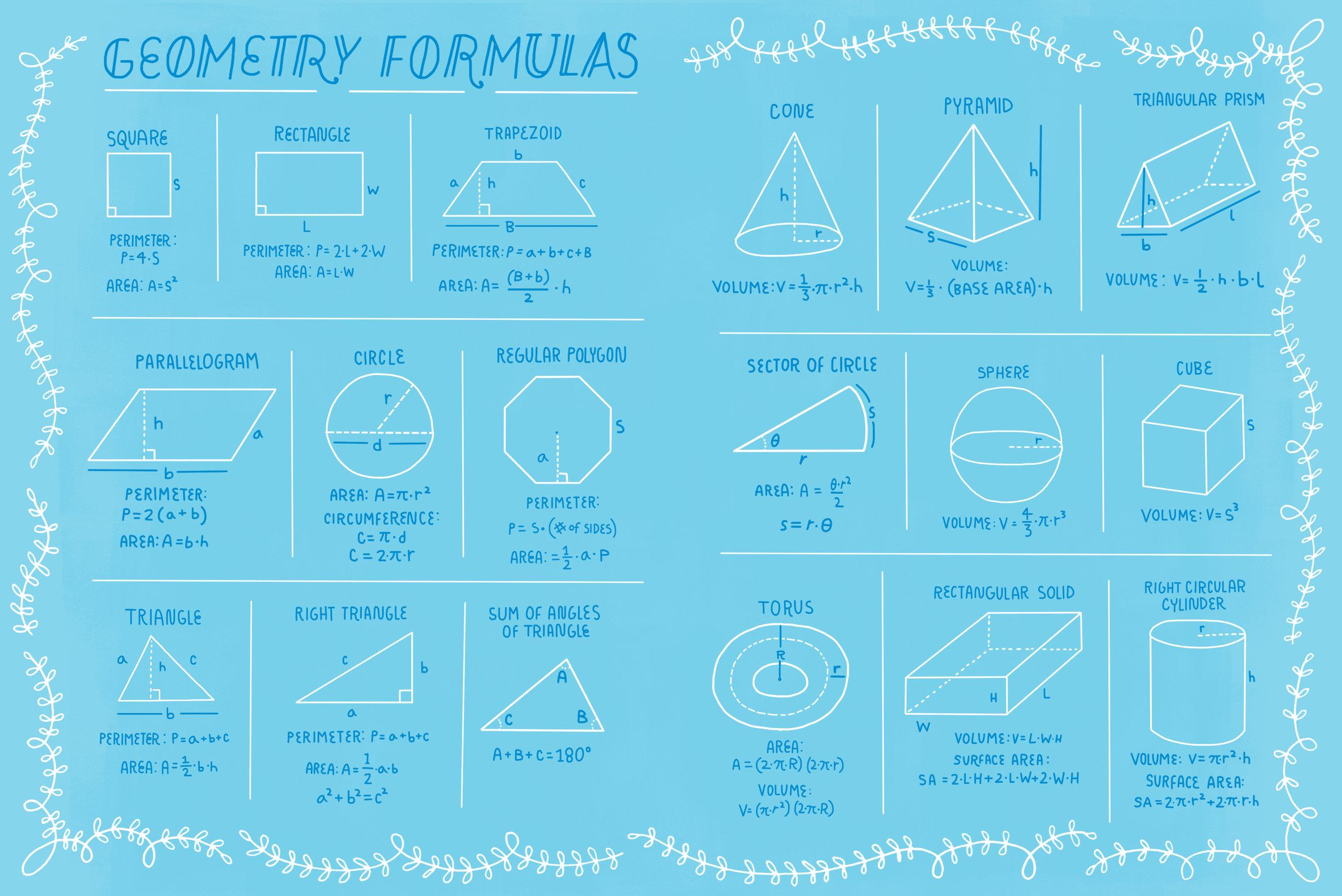 geometry spread.jpg