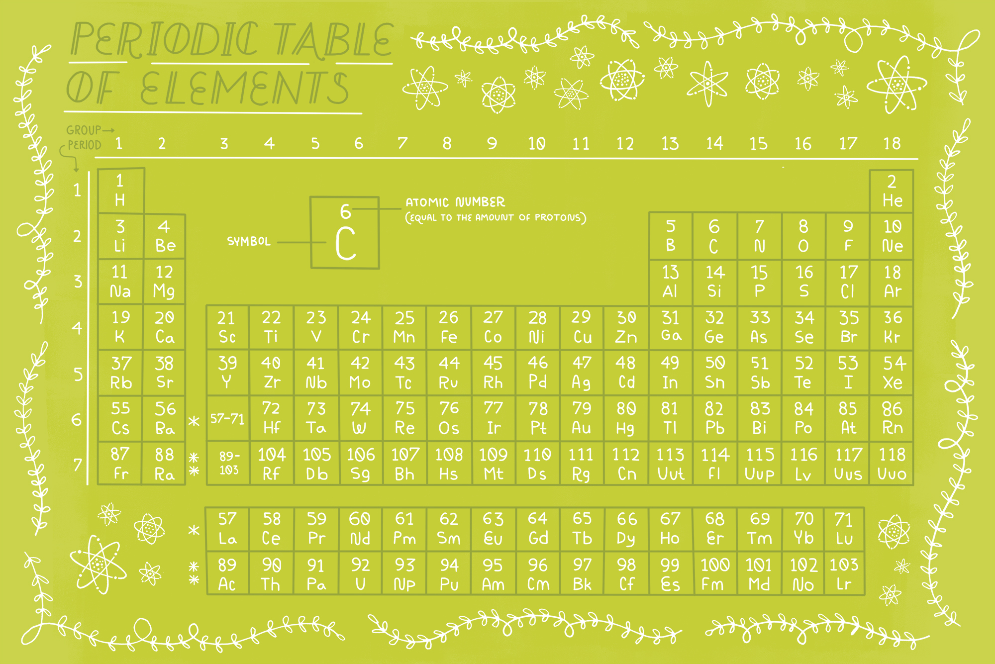 periodic table spread.jpg
