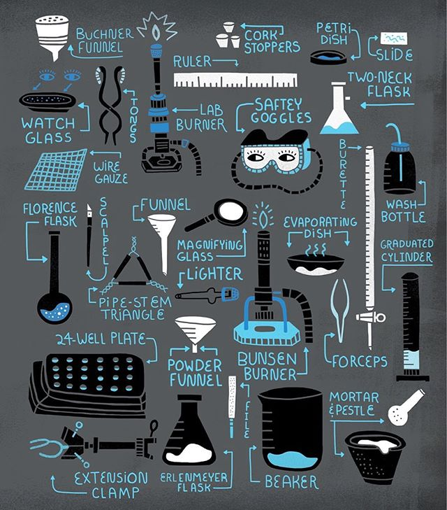 🔬🔭💻🔎🔧⚗📐✏️ #scienceeveryday  #womeninsciencebook #labequipment