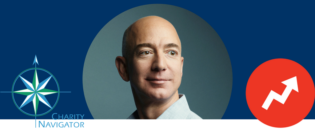 Charity Navigator asks Jeff Bezos to support Sustainable Harvest International