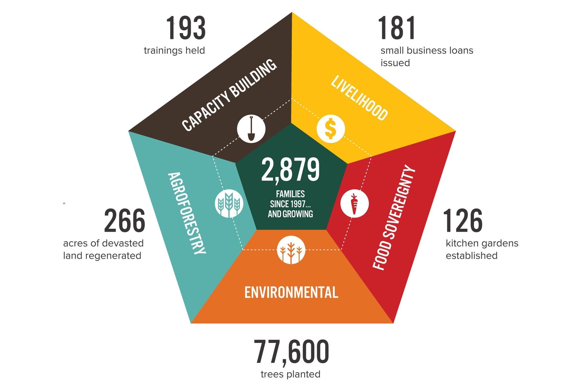 FY17_Program-Stats_Infographic_FINAL.jpg