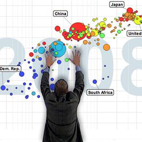 Hans Rosling @ Gapminder