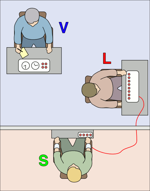 https://upload.wikimedia.org/wikipedia/commons/b/bf/Milgram_Experiment.png