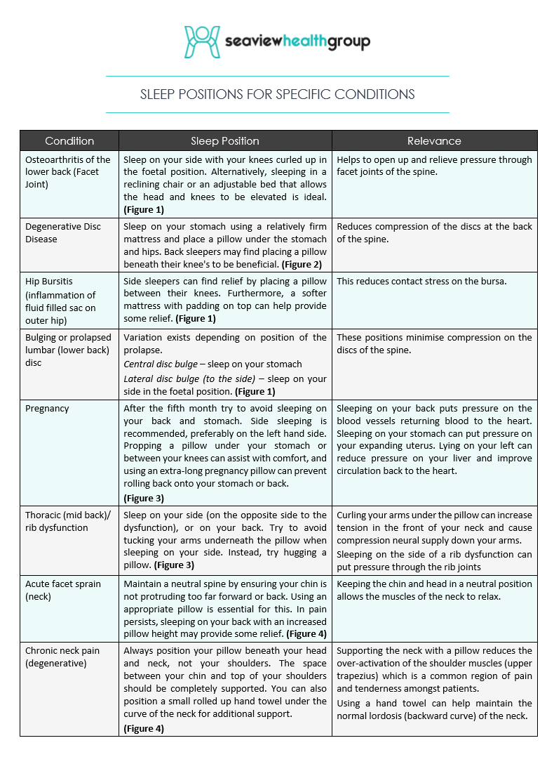 Seaview Health Group_Sleeping Positions