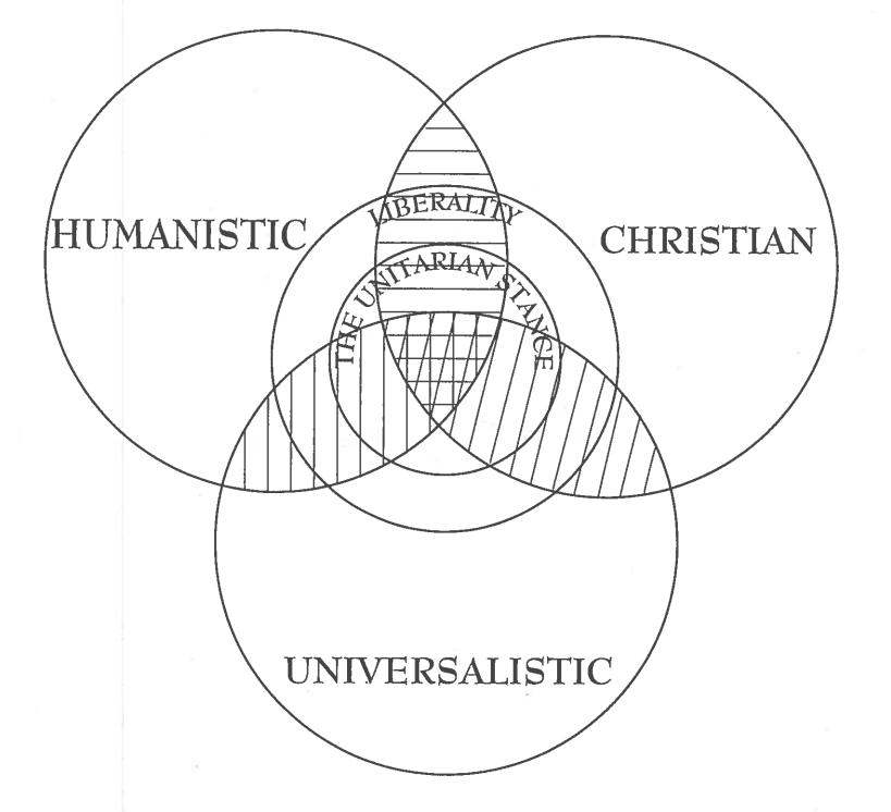 Diagram by Phillip Hewett