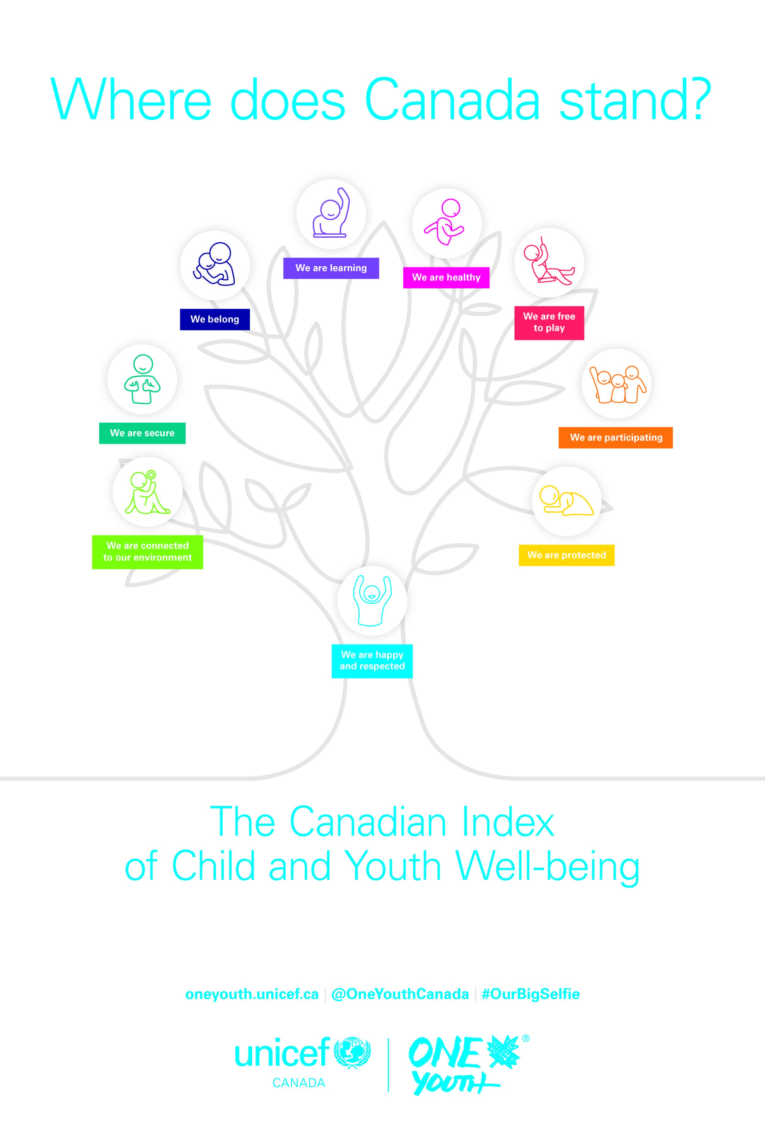 Tree Poster_Canadian Index of Child and Youth Well-being.jpg