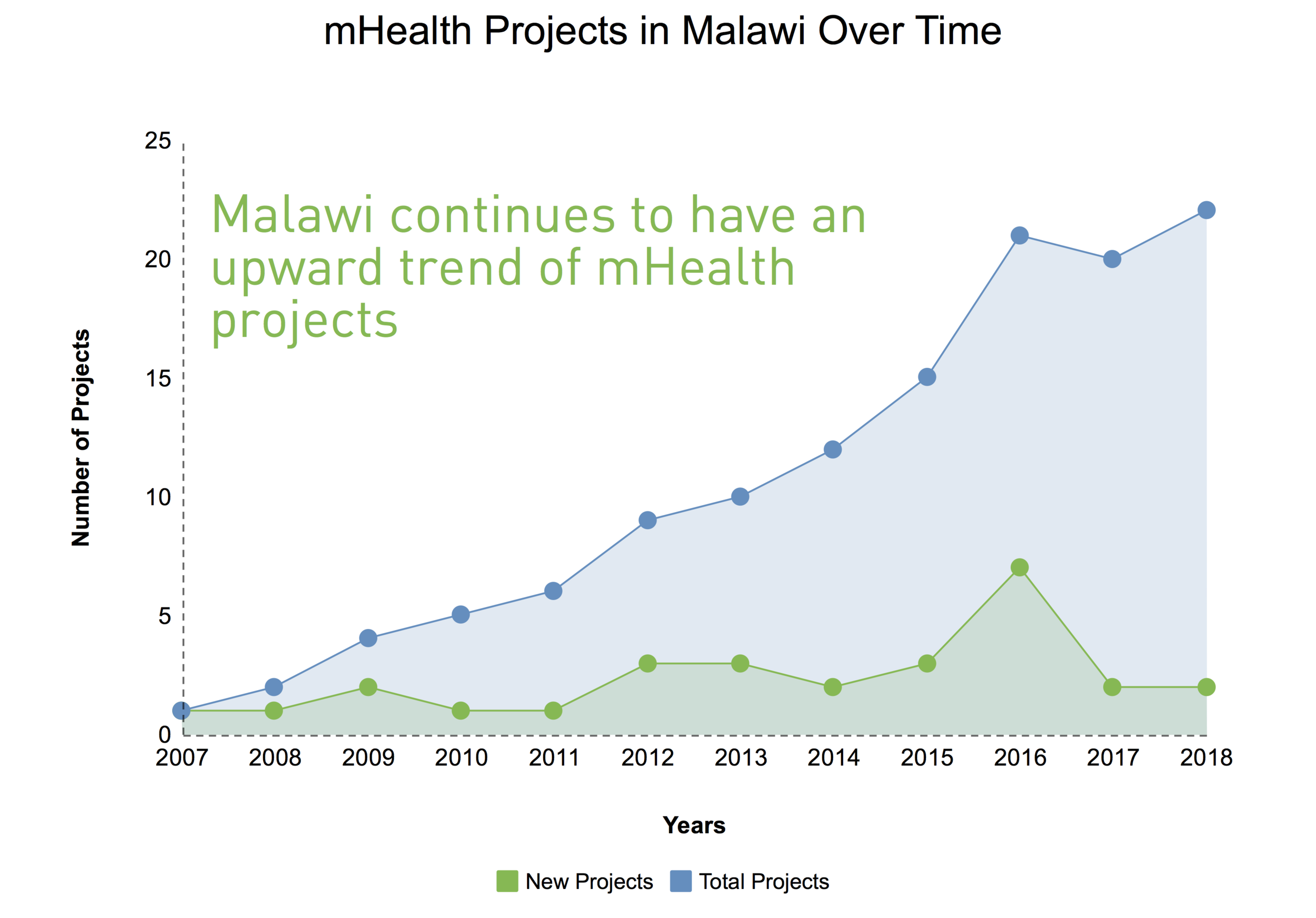 mHealth_timeline.png
