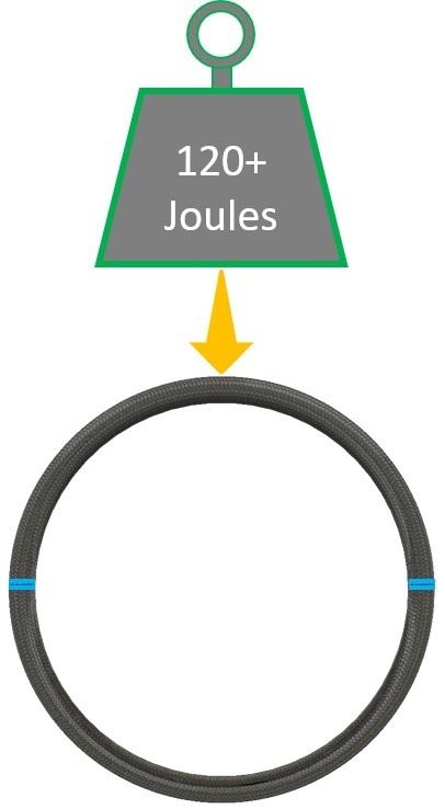 [[La roue FAUCON///The FAUCON wheel]] -