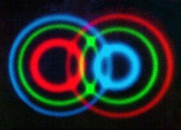 entangledphotons