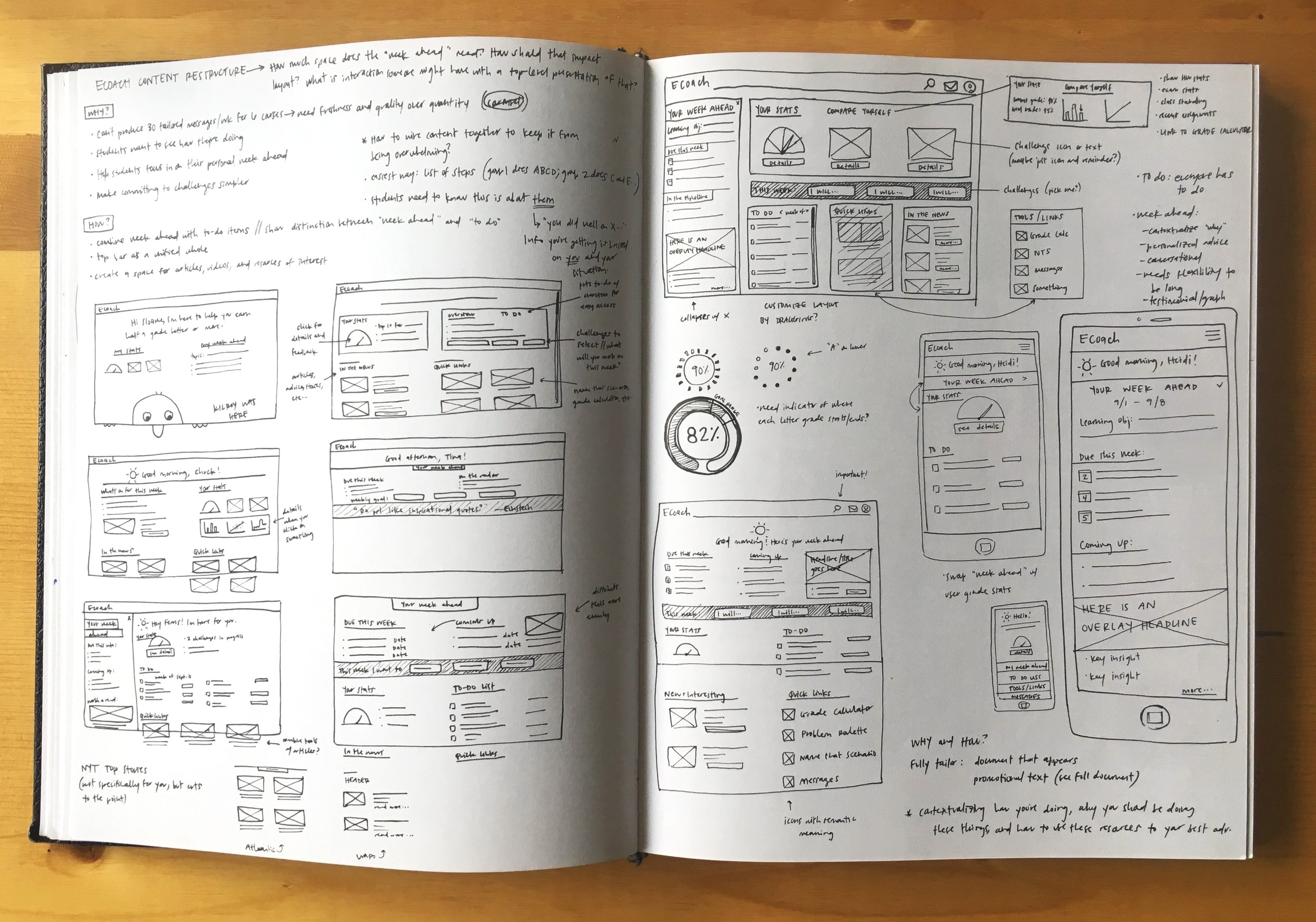 Early sketches of the redesigned Course Coach homepage. I filled the better part of two sketchbooks over the course of this redesign, making note of questions and scrawling rough ideas as I went. I discussed each iteration with the lead software developer to discuss implementation and stress test the designs.