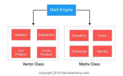 Math Engine.jpeg