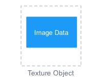Texture Object.jpeg