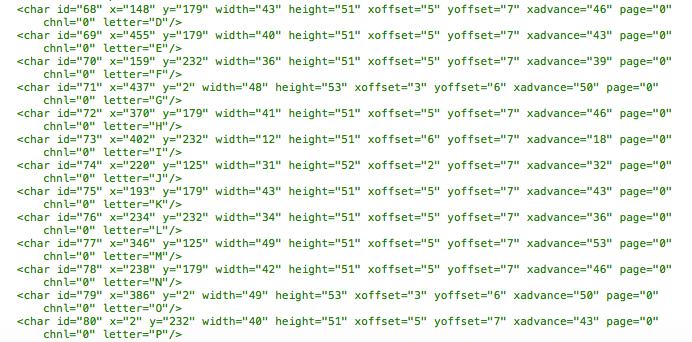 How to Render Text using OpenGL ES — Harold Serrano