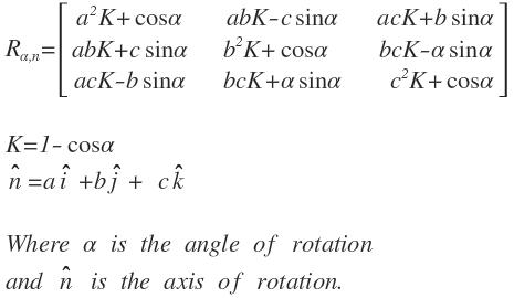 Rotations in Computer Graphics — Harold Serrano