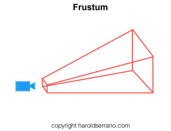 Frustum.jpg