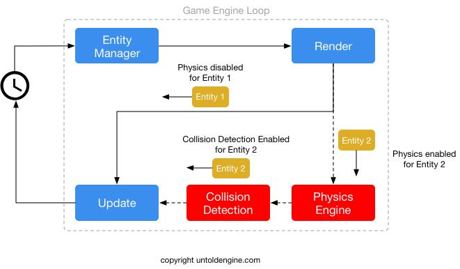 collisiondetection.jpg