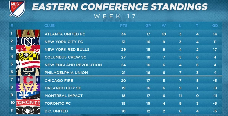 Week 17 Standings (2).png