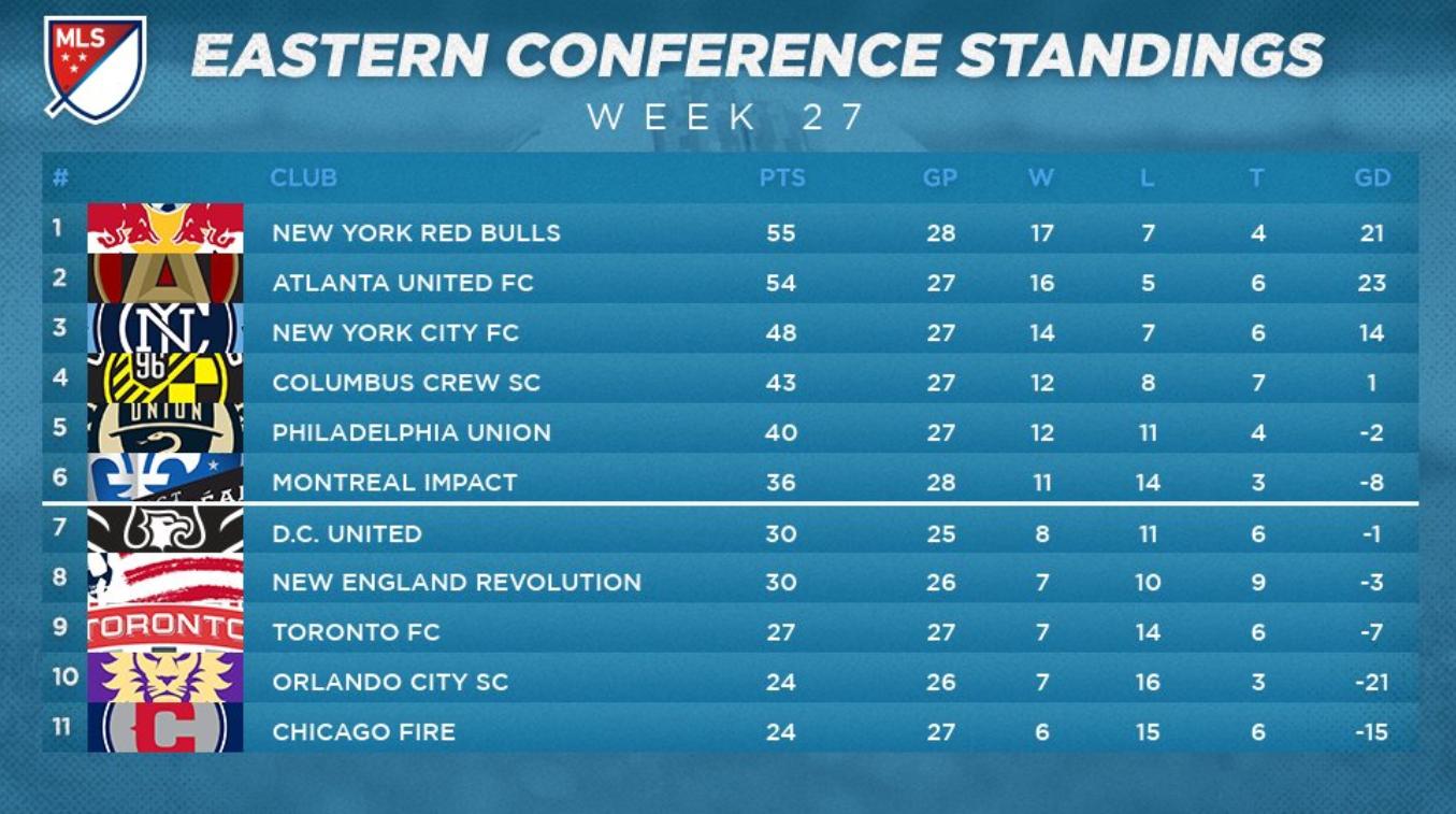 Standings 9-5.png