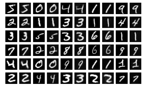 How neural net autoencoders can automatically abstract