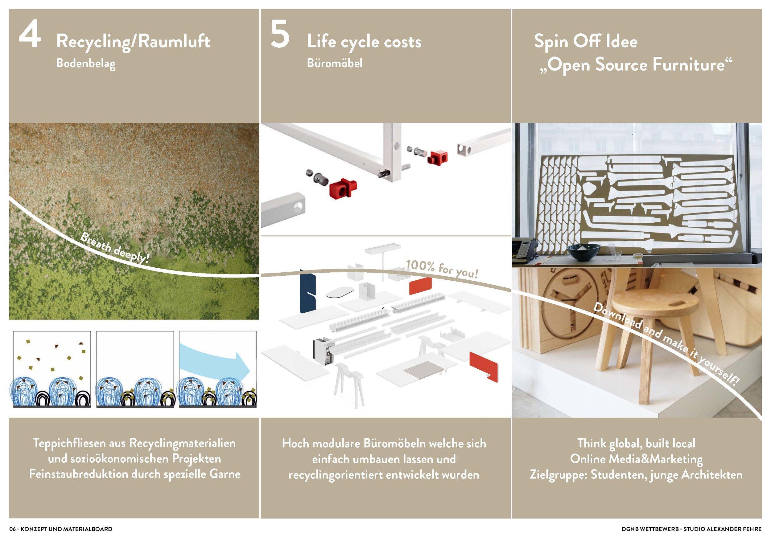 Studio Alexander Fehre - Pläne DGNB Wettbewerb - 131106_Seite_6.jpg