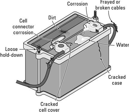 car+battery.jpg