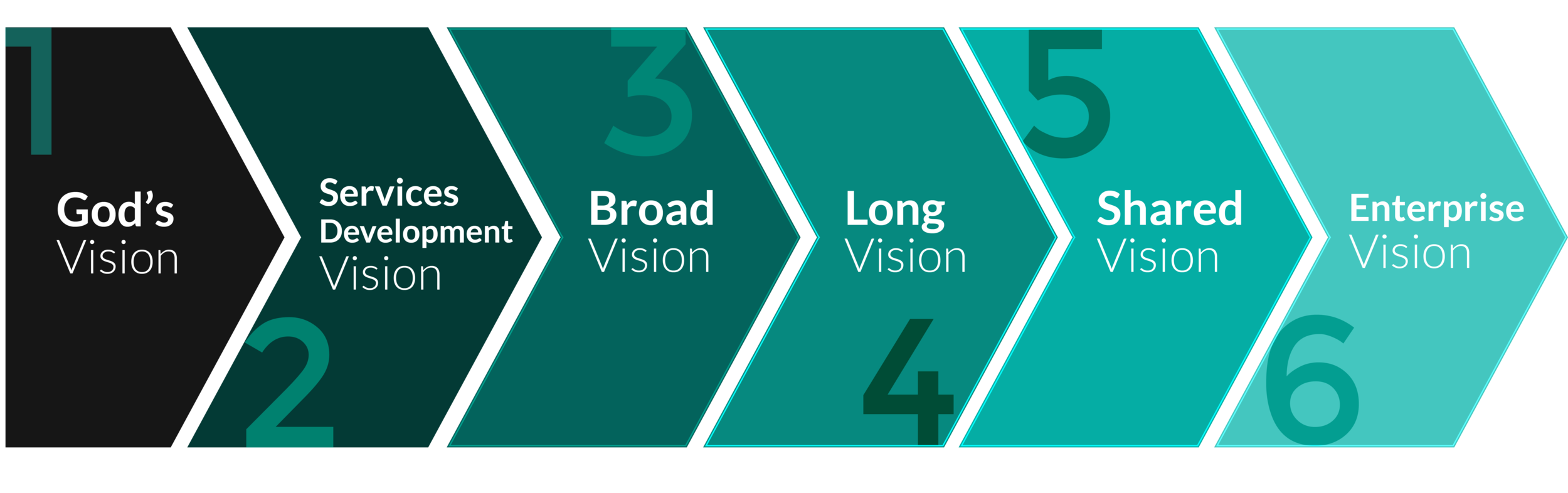 Vision Graphic.png