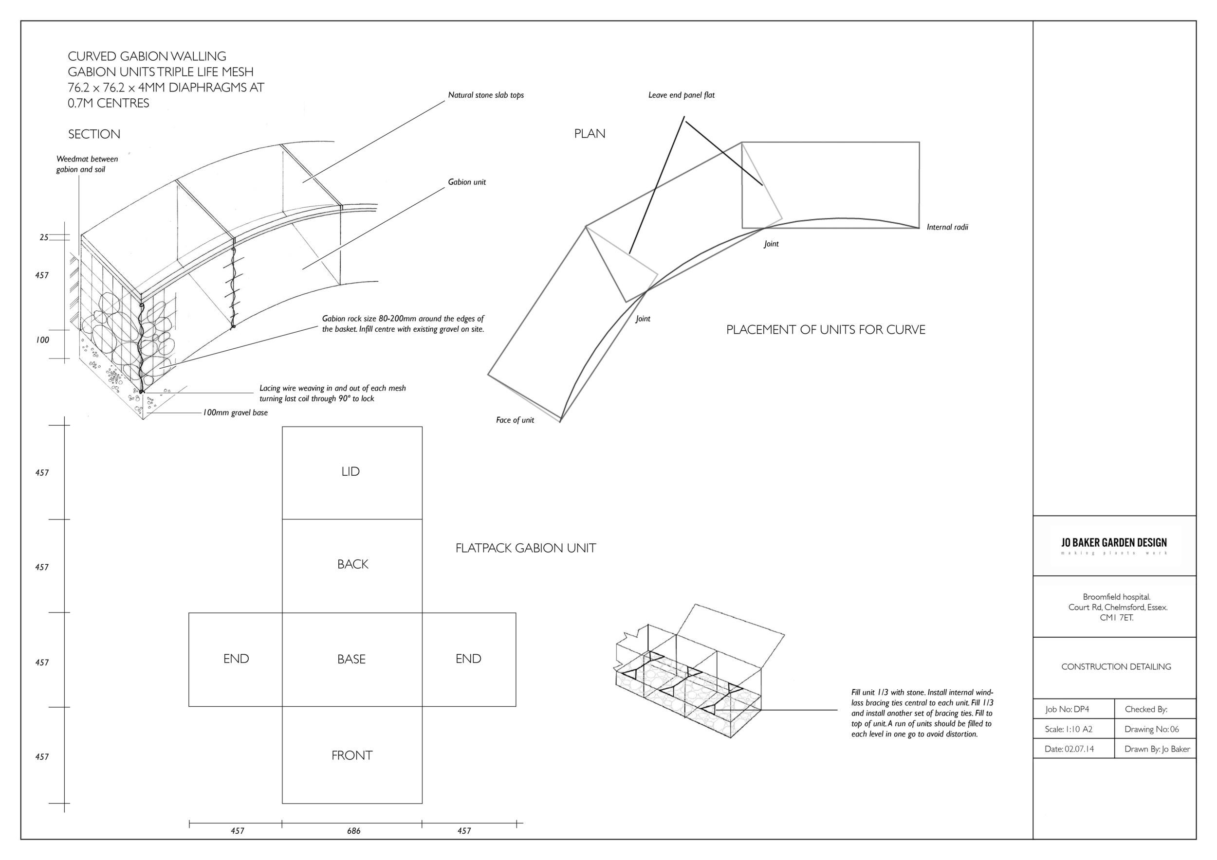 06.GABION CONSTRUCTION.jpg