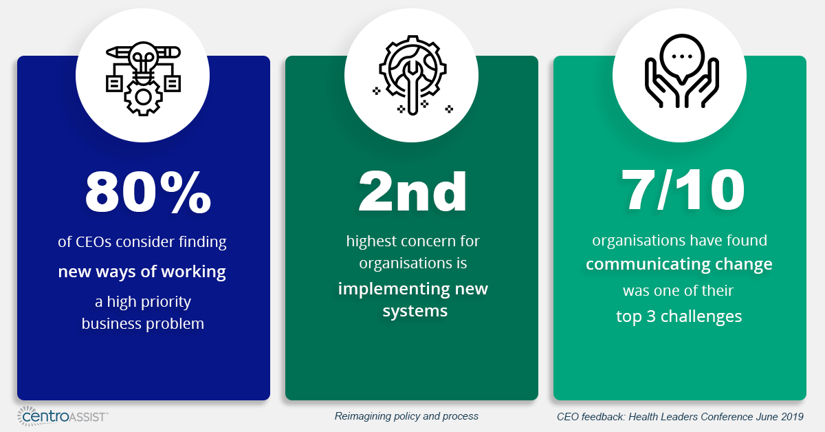 Our findings from the Healthcare Leaders Conference June 2019